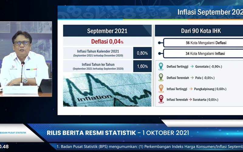BPS: September 2021 Deflasi 0,04%, Penurunan Harga Telur Berpengaruh