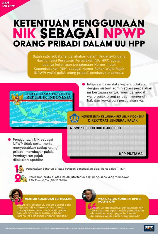 Ketentuan Penggunaan NIK Sebagai NPWP Orang Pribadi di UU HPP