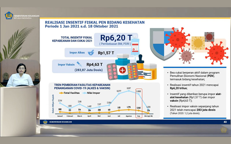 Pemberian Fasilitas Perpajakan Impor Vaksin dan Alkes Rp6,2 Triliun