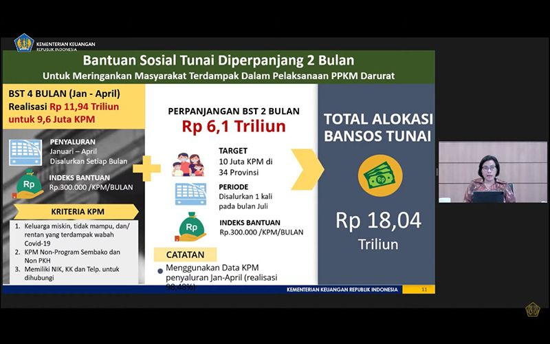 PPKM Darurat, Bansos Tunai Rp300.000 Diperpanjang 2 Bulan